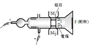 原子(原子核)